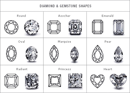 Diamond e Gemstone
